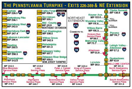 PA Turnpike Exit Graph